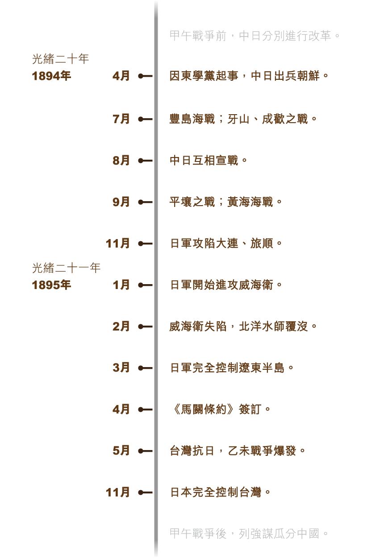 jiawu_timeline_750x715_v6-01