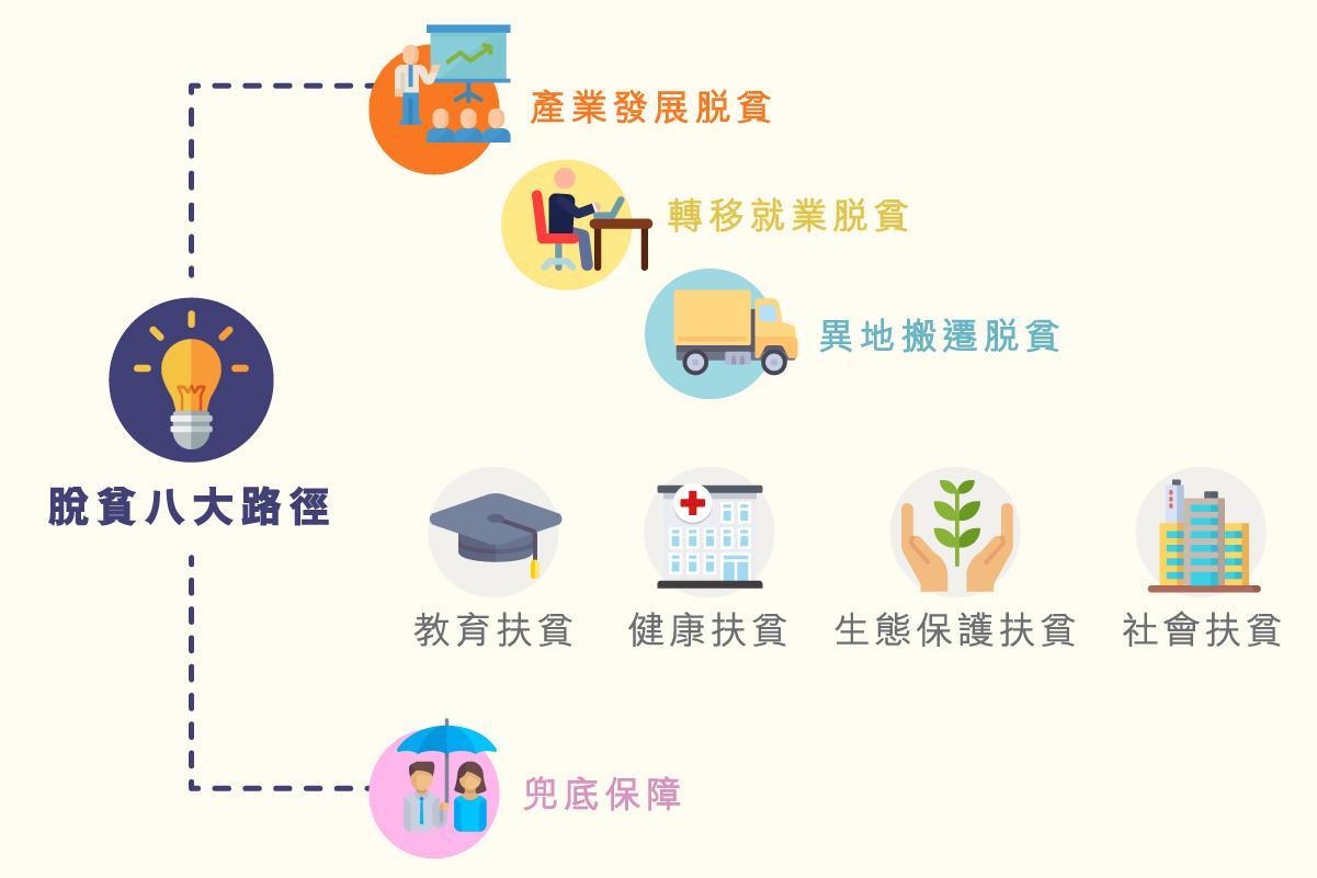 main_site_illustration_jingzhunfupin_v1_10