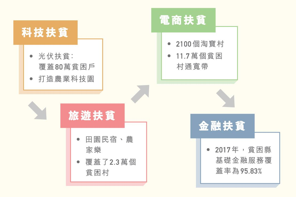 main_site_illustration_jingzhunfupin_v1_10_copy