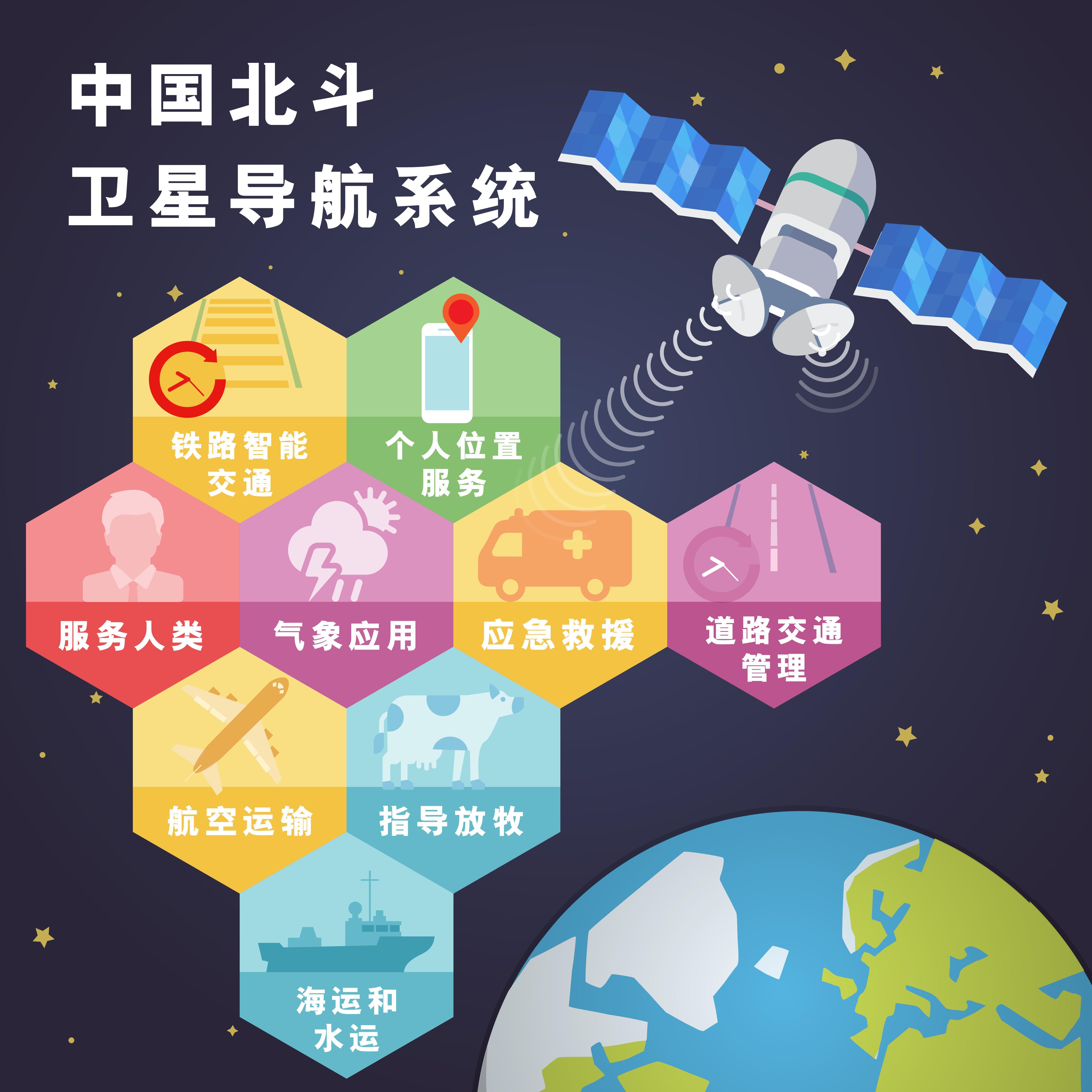 main_site_illustration_beidouweixing_v5_1