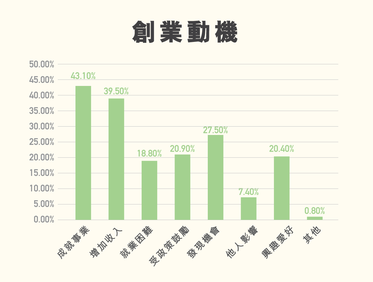 main_site_illustration_dazhongchuangyeshidai_v3_2