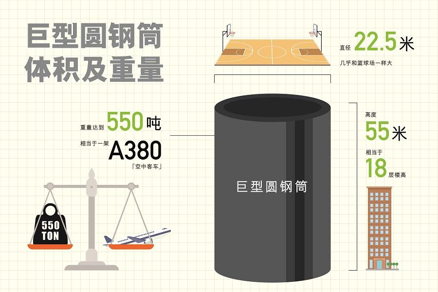 main_site_illustration_gangzhuaodaqiao_v7_1