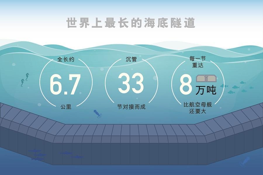 main_site_illustration_gangzhuaodaqiao_v7_3