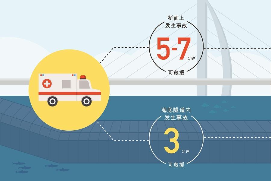 main_site_illustration_gangzhuaodaqiao_v7_6