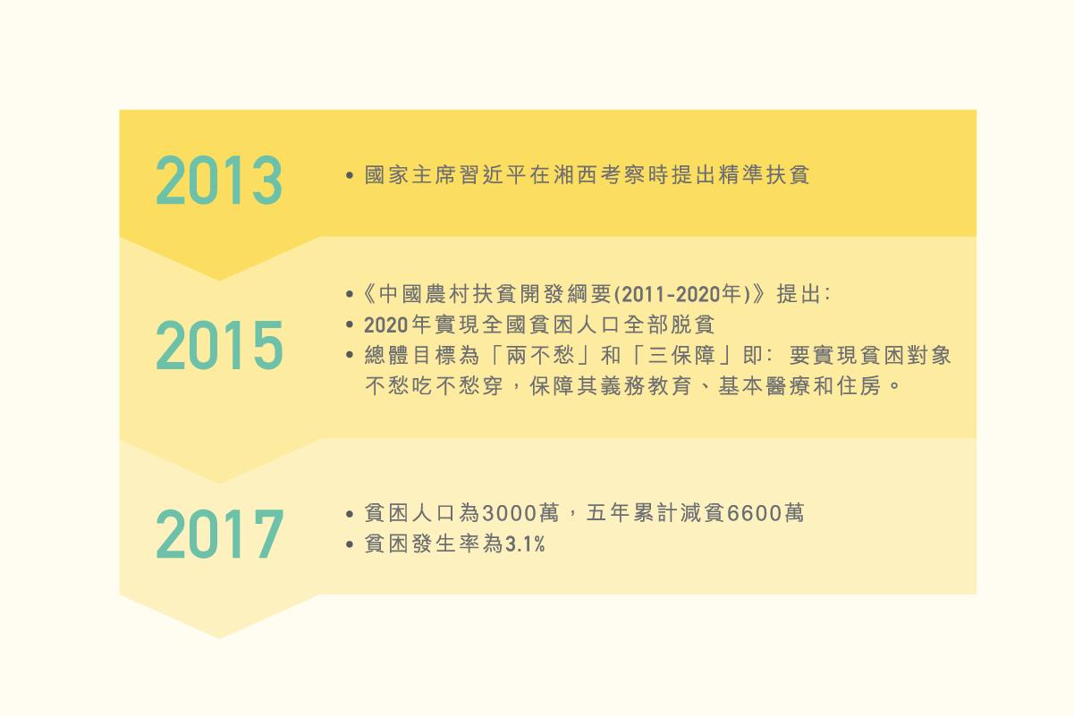 main_site_illustration_jingzhunfupin_v5_851