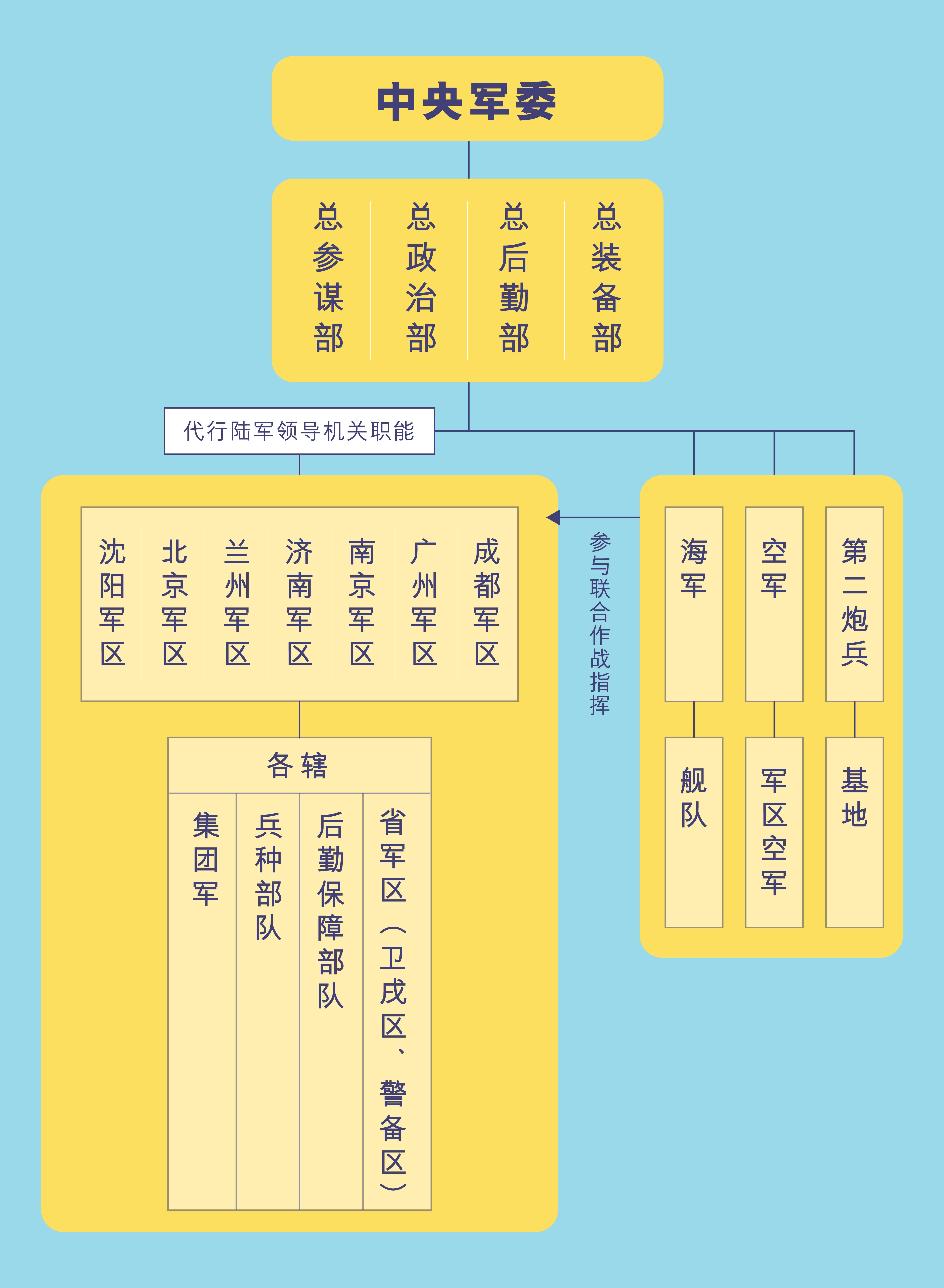 main_site_illustration_zhongyangjunwei_v2-01