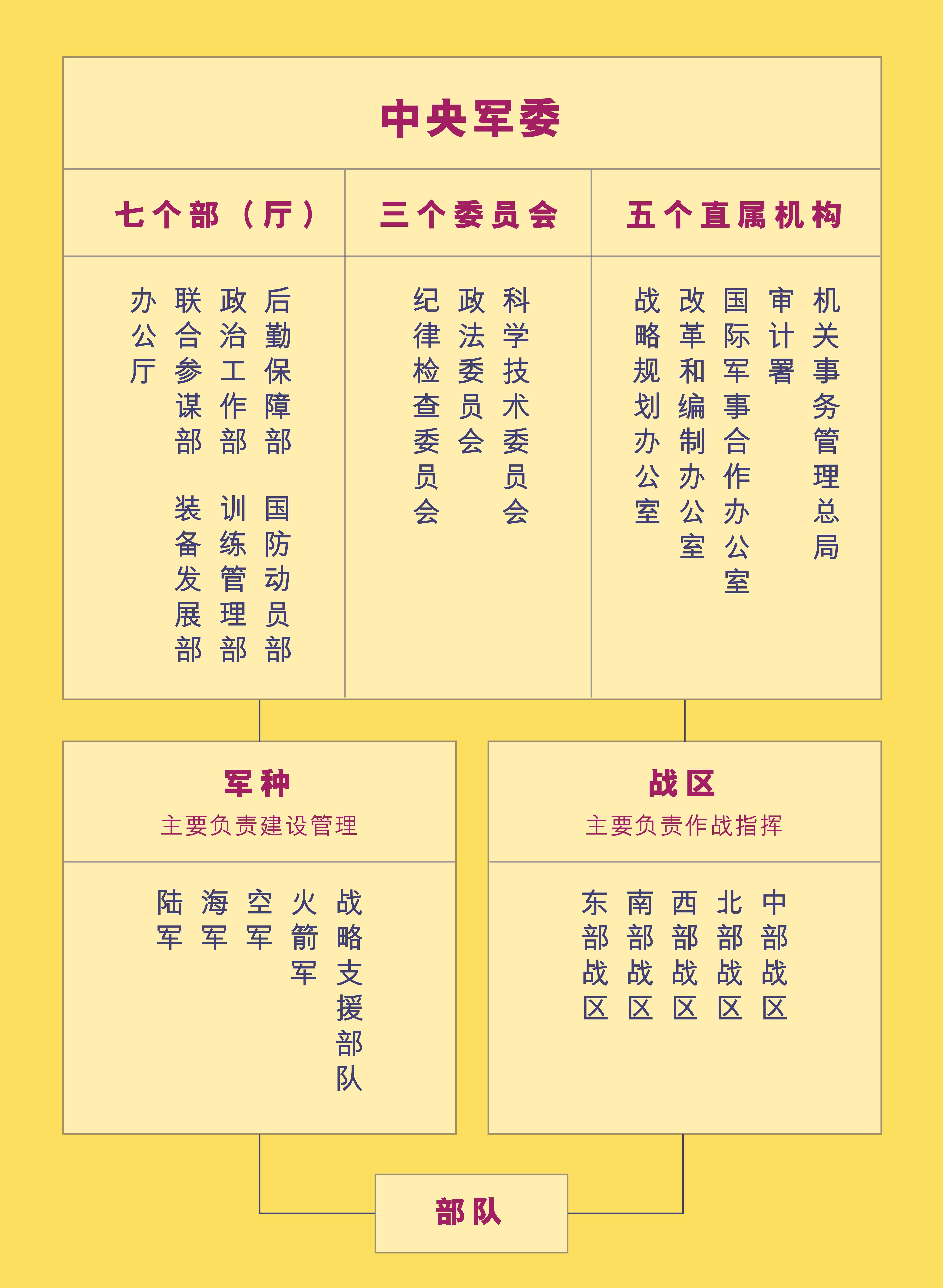main_site_illustration_zhongyangjunwei_v2-02
