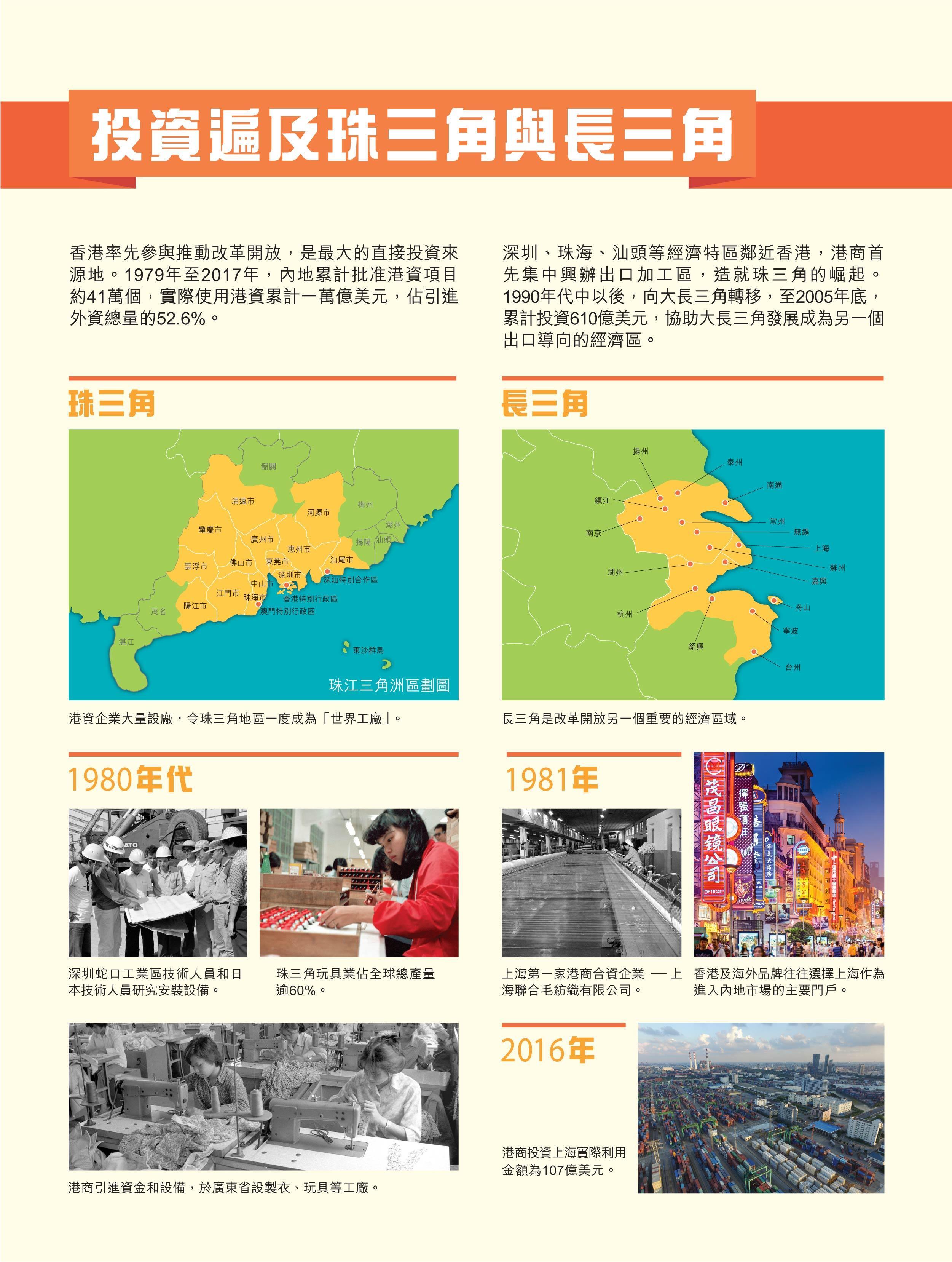 gaige_xiangganggongxian_panel_p2_aw_oct29_websize-touzibianji