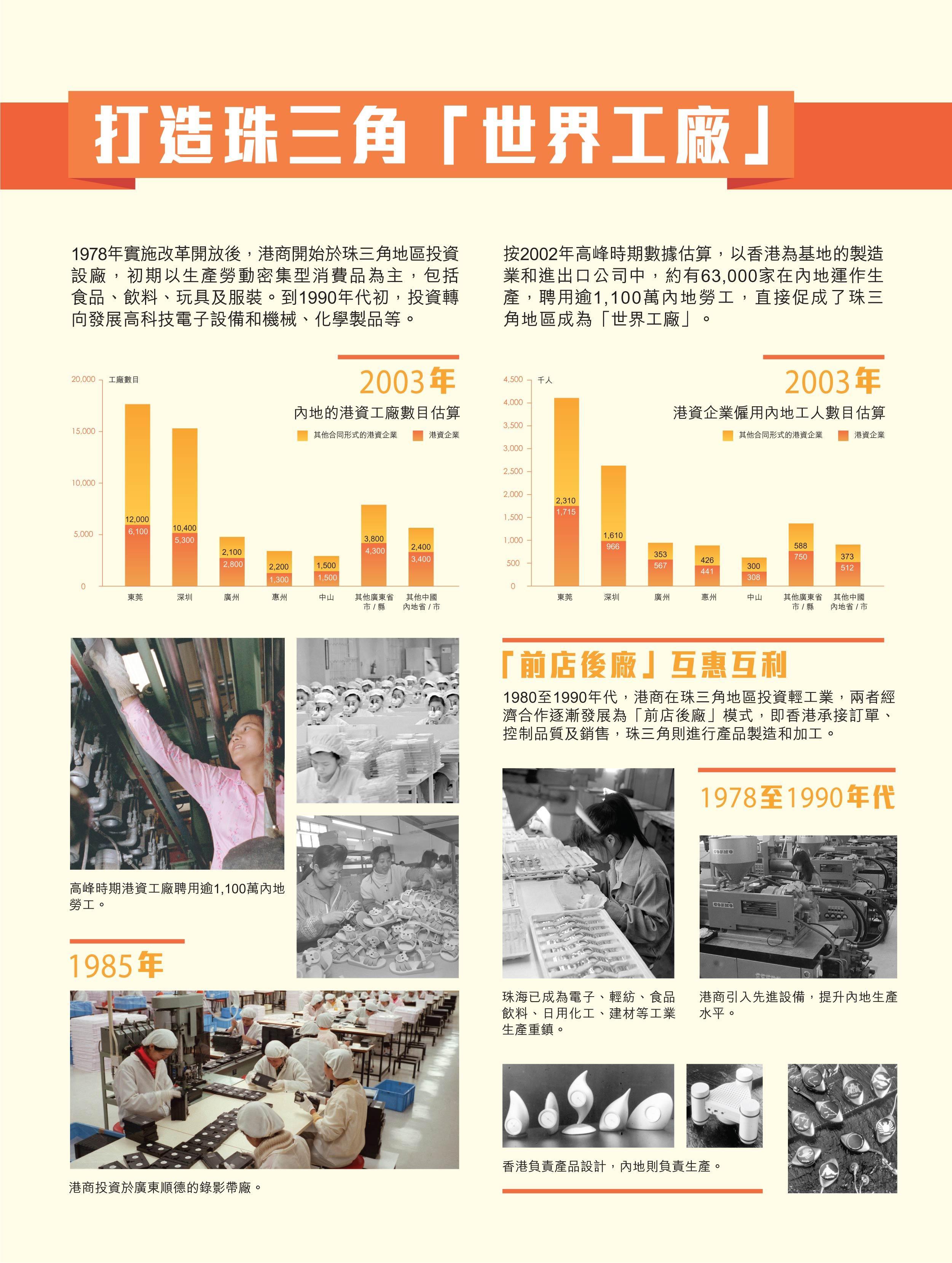 gaige_xiangganggongxian_panel_p3_aw_oct29_websize-dazaozhusanjiao