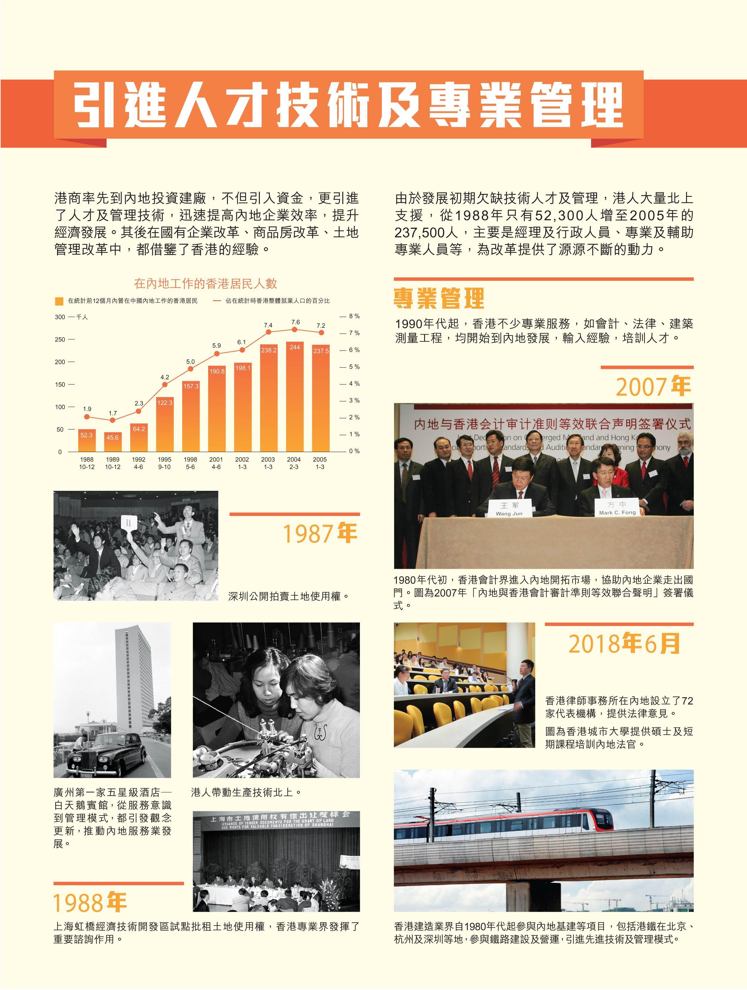 gaige_xiangganggongxian_panel_p4_aw_oct29_websize-yinjinrencai