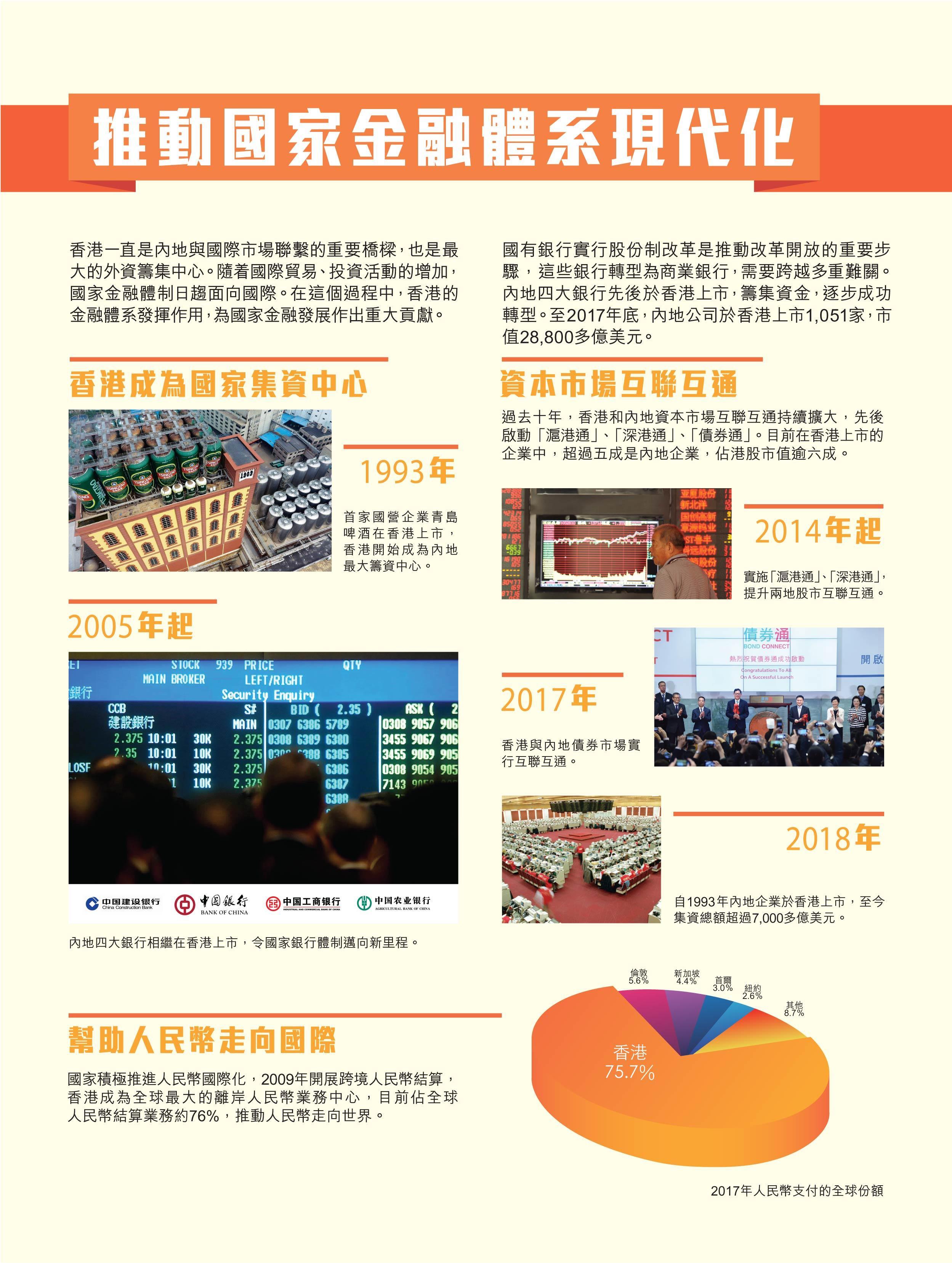 gaige_xiangganggongxian_panel_p6_aw_oct29_websize_tuidongguojia