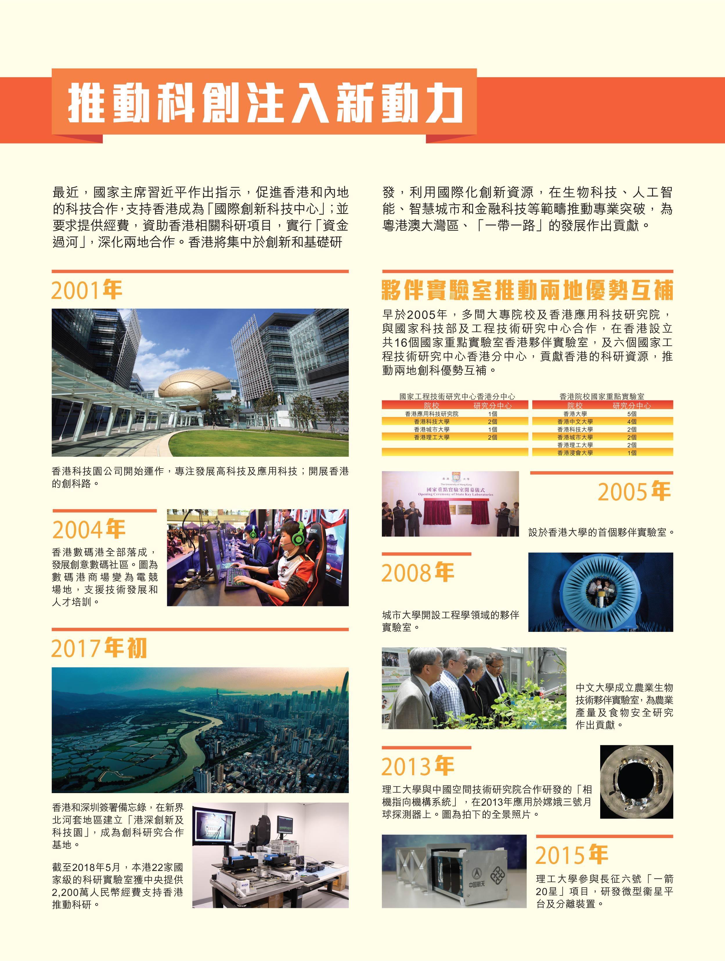 gaige_xiangganggongxian_panel_p8_aw_oct29_websize_tuidongkechuang