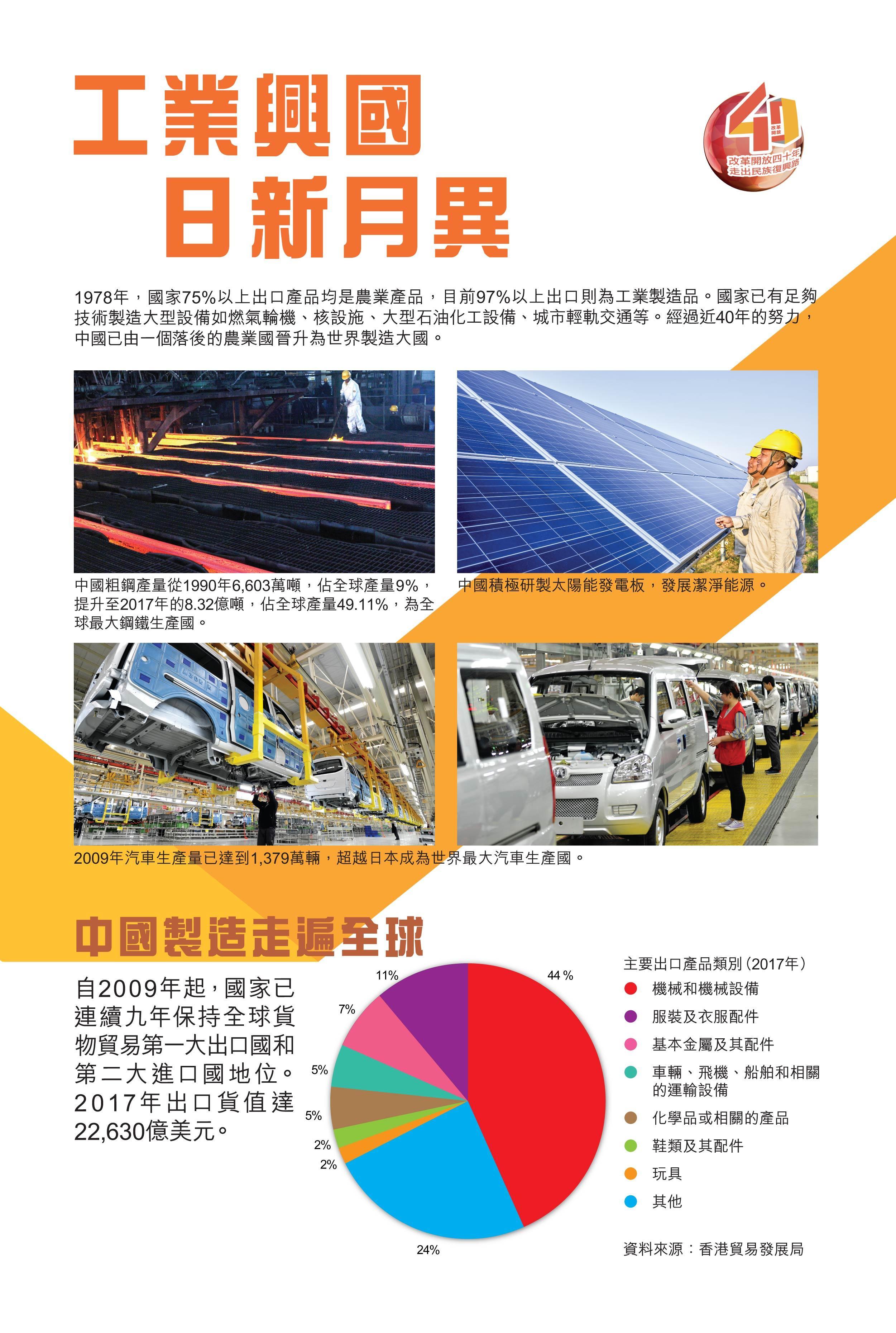innotech_40anni_hk-cn-layout_zhanbansi_aw_oct29_websize_gongyexingguorixinyueyi