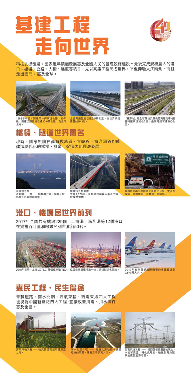 innotech_40anni_hk-cn-layout_zhanbansi_aw_oct29_websize_jijiangongcheng-zouxiangshijie
