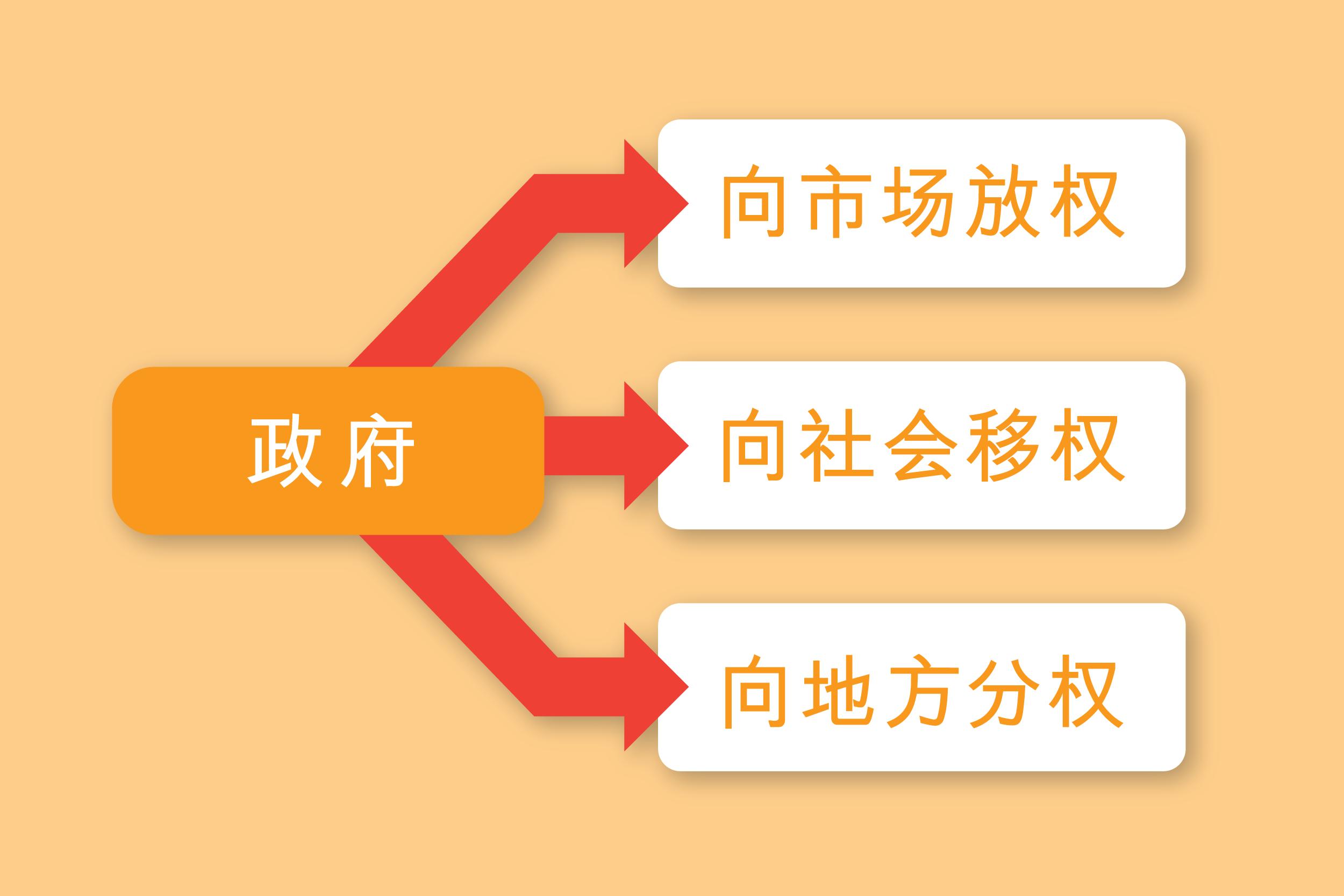 main_site_illustration_fangguanfutu_prc_v2_2