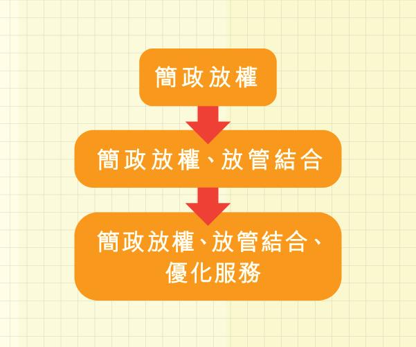 main_site_illustration_fangguanfutu_v1-05
