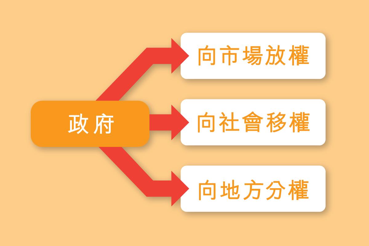 main_site_illustration_fangguanfutu_v1_2
