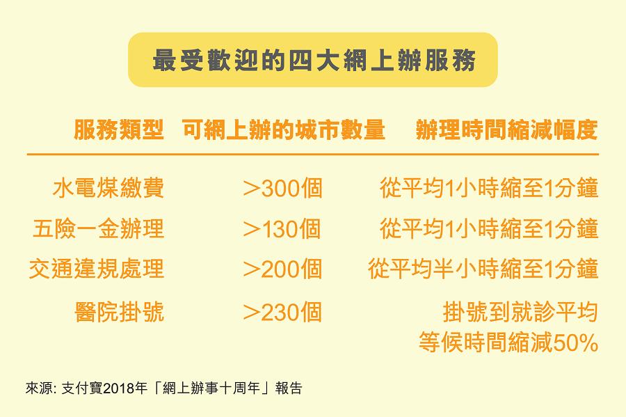 main_site_illustration_fangguanfutu_v3_2_copy