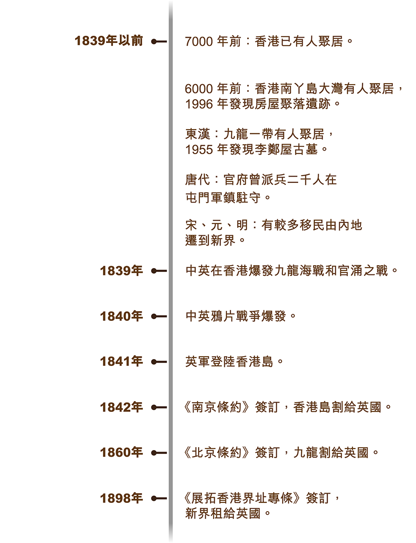yingzhan_timeline_750x715_v1-01_72