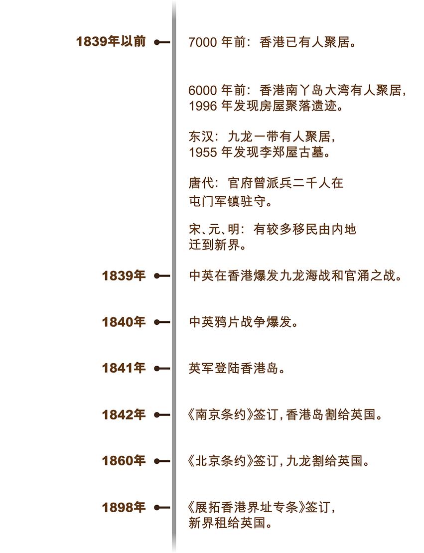 yingzhanjian_timeline_750x715_sc_v1-01_72
