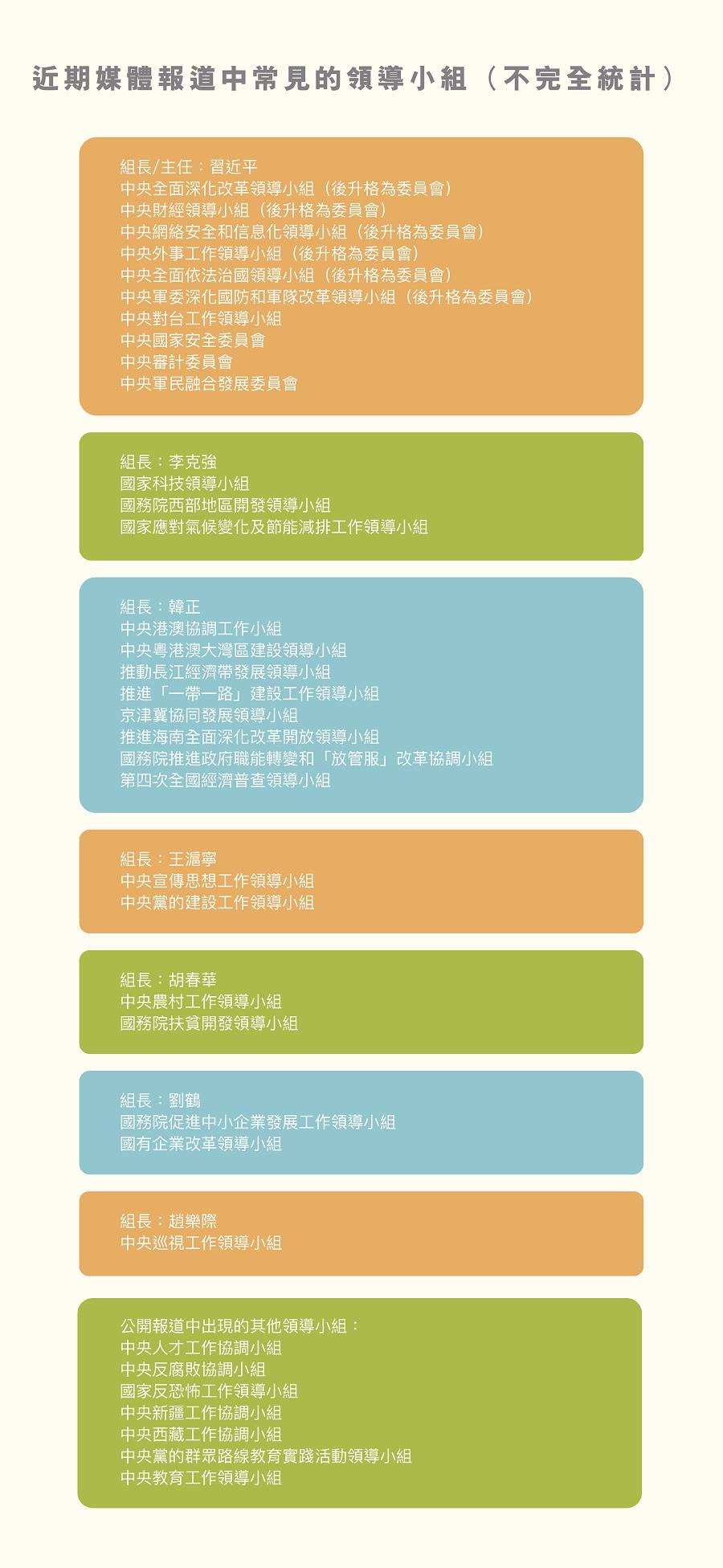 main_site_illustration_lingdaoxiaozuxiediaojuece_v1_copy_jinqimeitibaodaozhongchangjiandelingdaoxiaozubuwanquantongji-_1