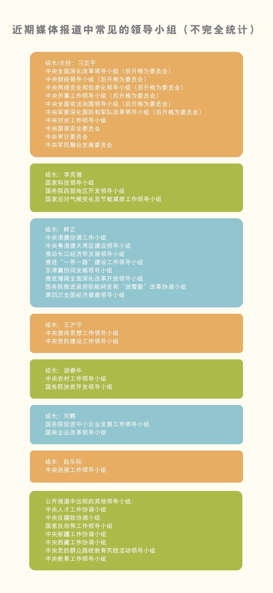 main_site_illustration_lingdaoxiaozuxiediaojuece_v1_prc_jinqimeitibaodaozhongchangjiandelingdaoxiaozubuwanquantongji-