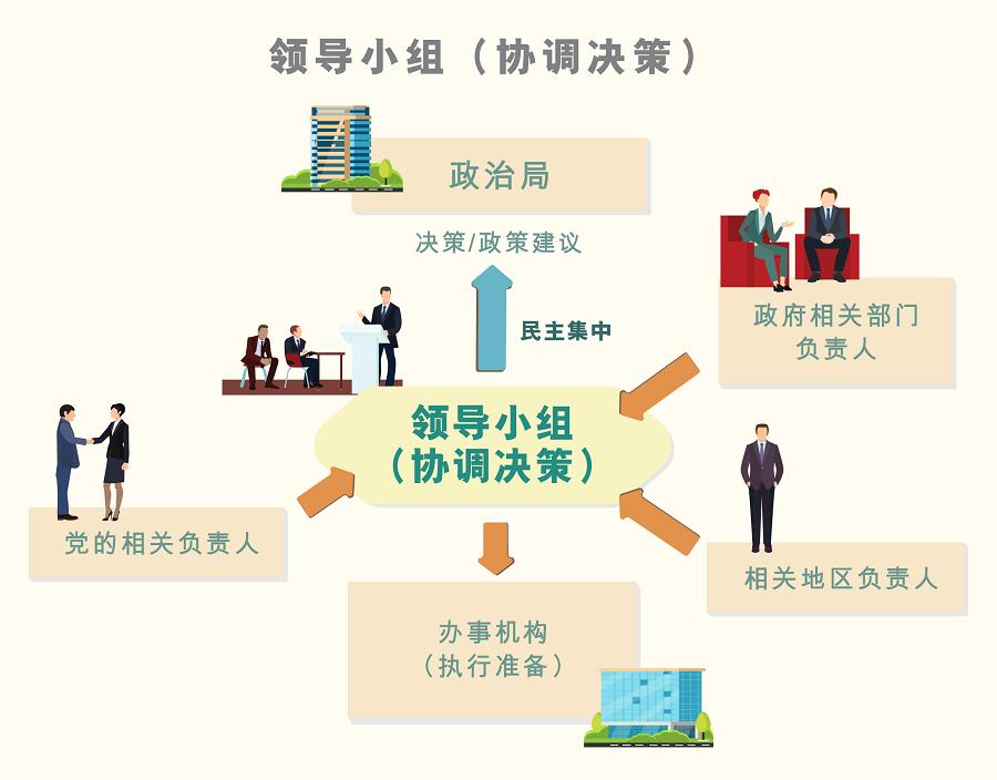 main_site_illustration_lingdaoxiaozuxiediaojuece_v1_prc_lingdaoxiaozuxiediaojuece