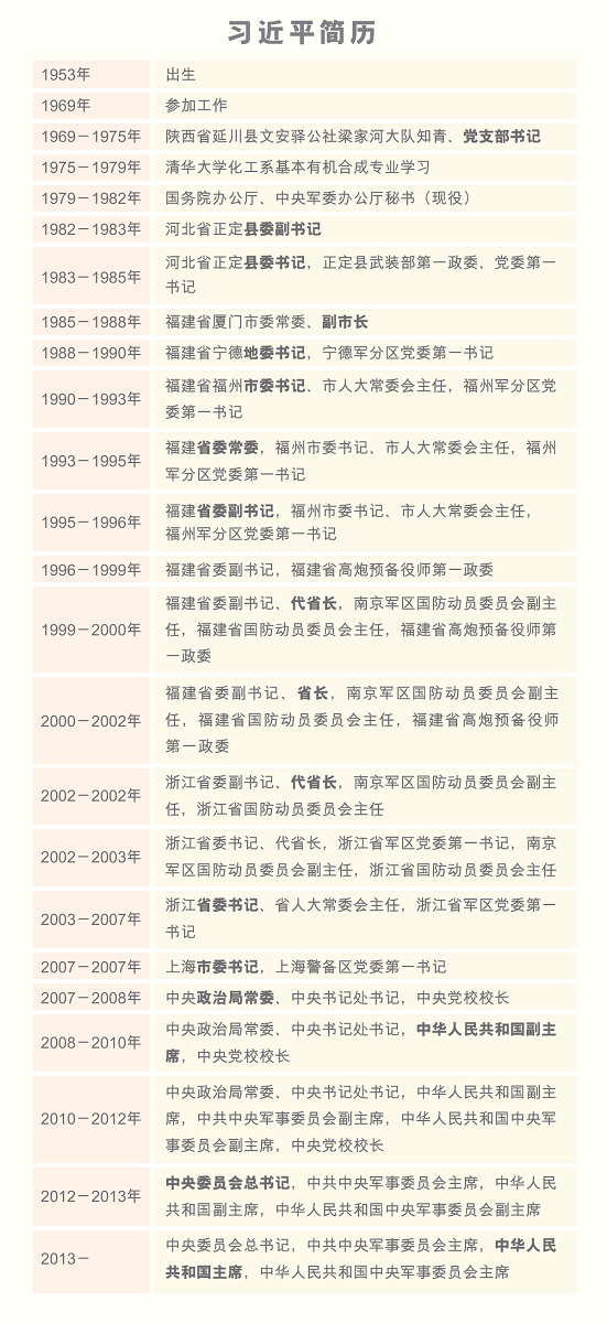 main_site_illustration_ganburenmingtu_v1_prc_xijinpingjianli