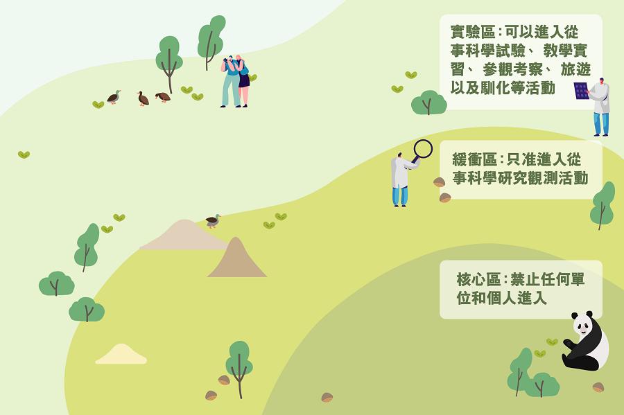 main_site_illustration_ziranbaohuqu-04_002