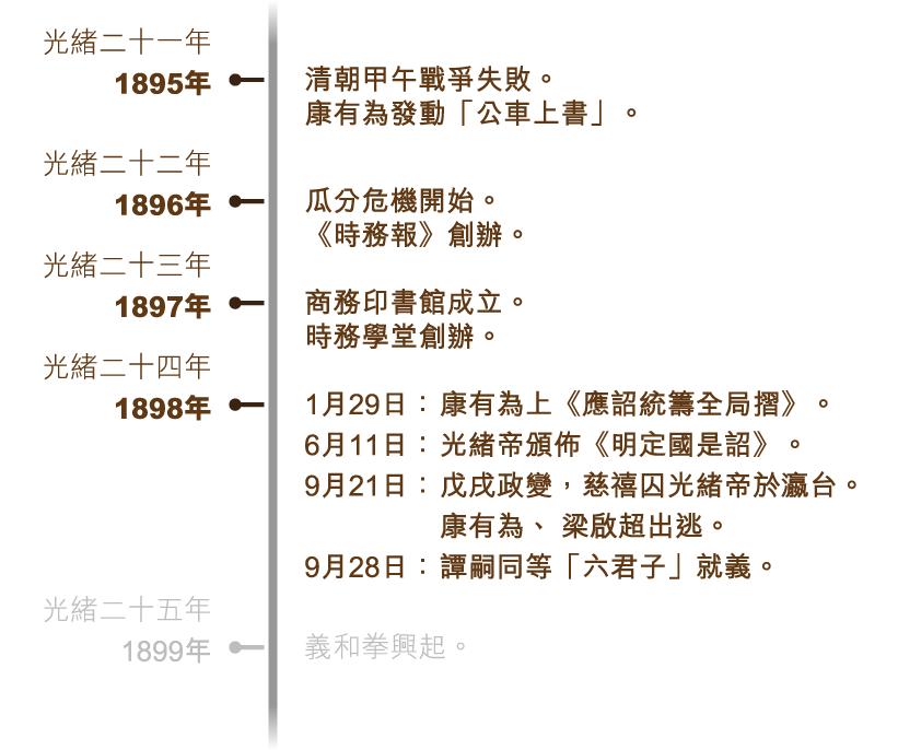 wuxu_timeline_750x715_v5-01