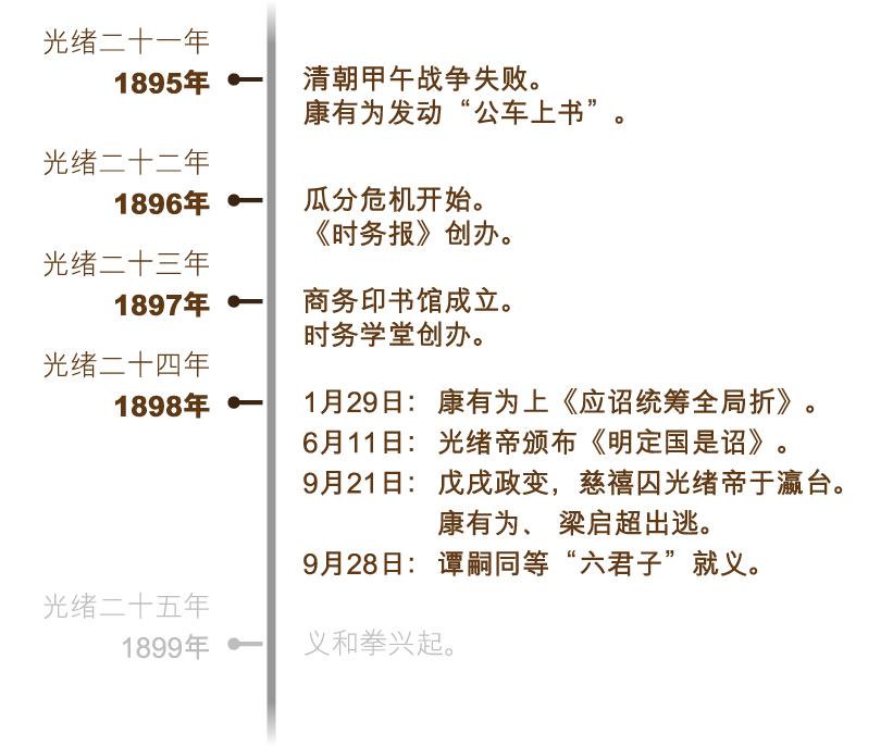 wuxu_timeline_750x715_v5_sc-01