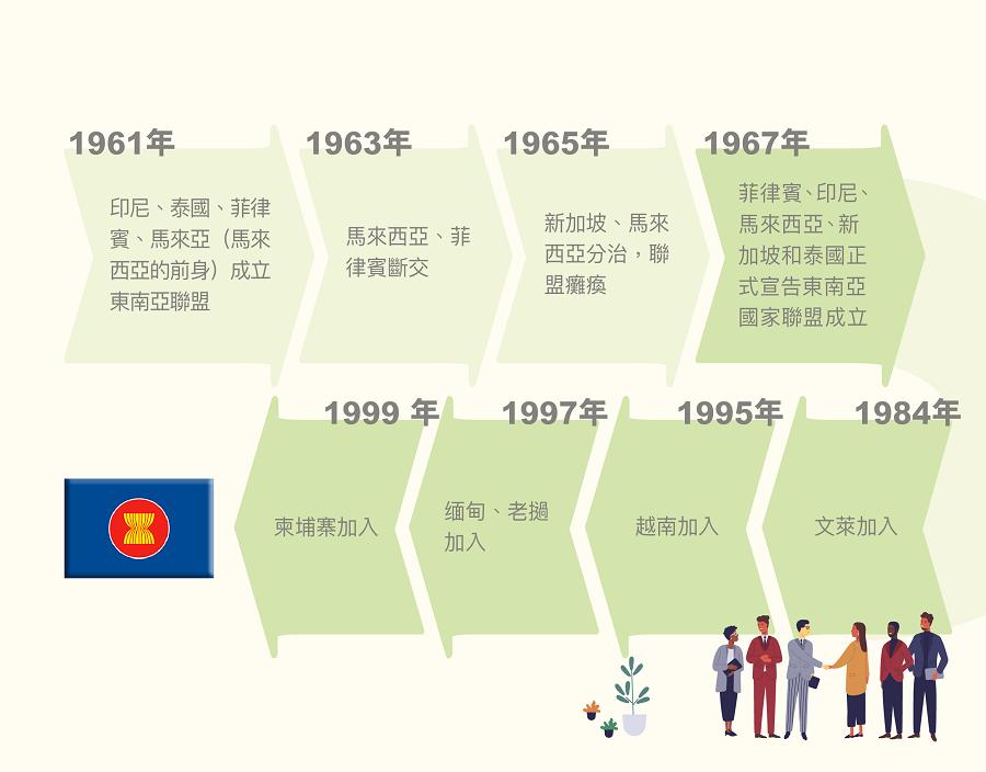 main_site_illustration_dongmeng_v2_lingdaoxiaozuxiediaojuece