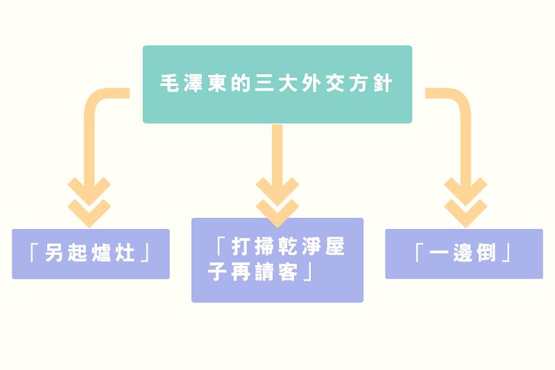 main_site_illustration_waijiaozhengce-01