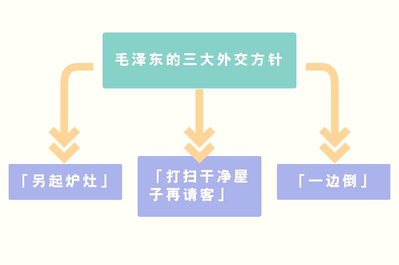 main_site_illustration_waijiaozhengceprc-01