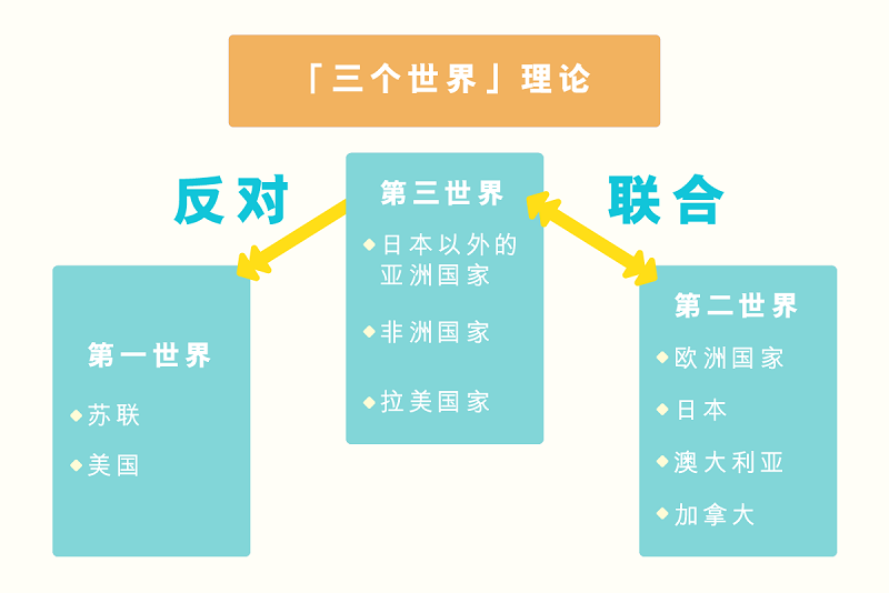 main_site_illustration_waijiaozhengceprc-02