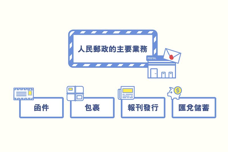 main_site_illustration_youdian_renminyouzhengdezhuyaoyewu-