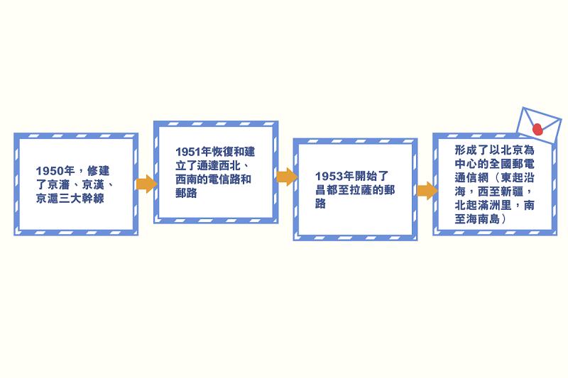 main_site_illustration_youdian_youdiantongxin