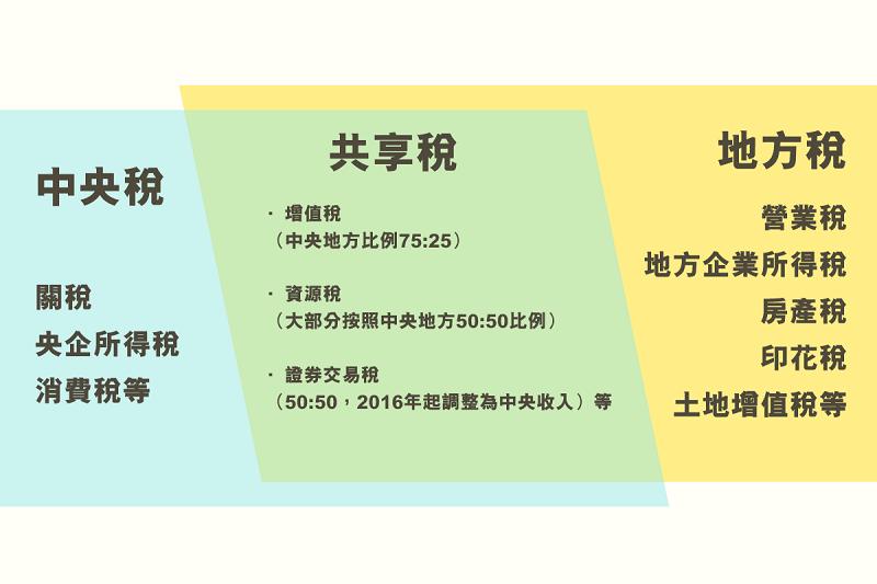 main_site_illustration_zhongyangdefangguanxi-01_1