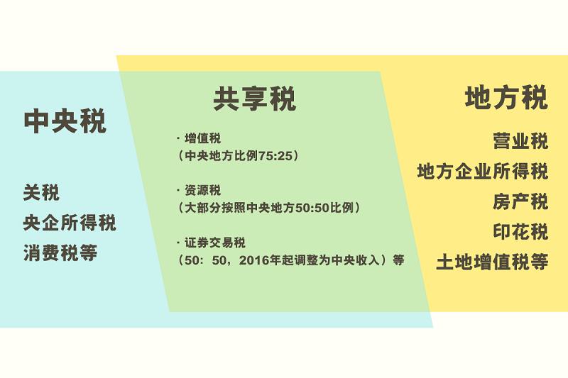main_site_illustration_zhongyangdefangguanxiprc-01