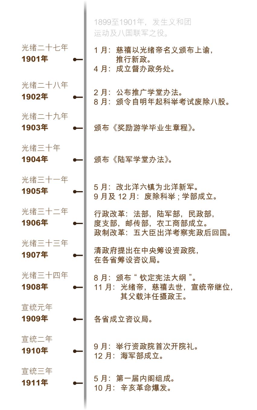 qingmo_timeline_750x715_v7_prc-01