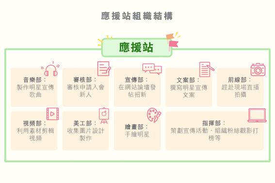 main_site_illustration_fanquan_yingyuanzhanzuzhijiegou