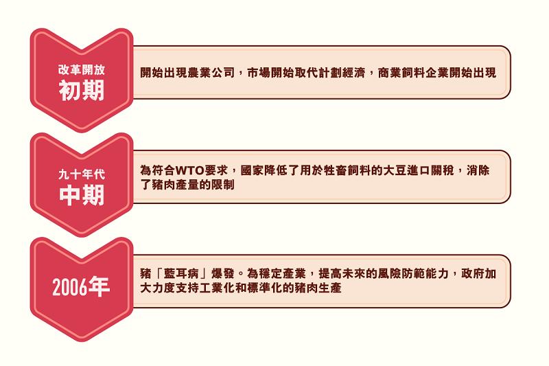 main_site_illustration_zhurou_gaigekaifangchuqi