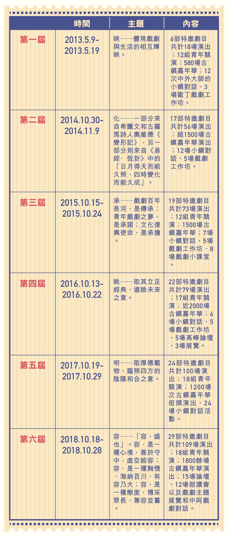 main_site_illustrationwuzhenxijujie_v3-02