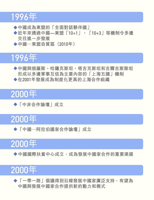 acs_mainsite_illustration_jinrizhongguo_fazhanzhongguojia_v3-03