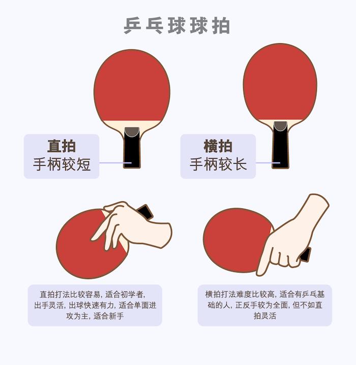 main_site_illustration_pingpangqiuqiupai_prc_v2-01-