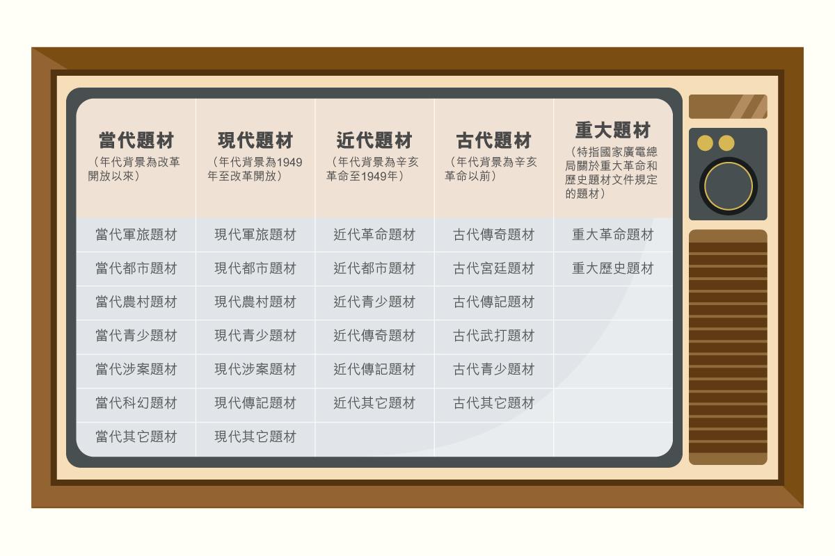 acs_mainsite_illustration_jinrizhongguo_dianshiju-01