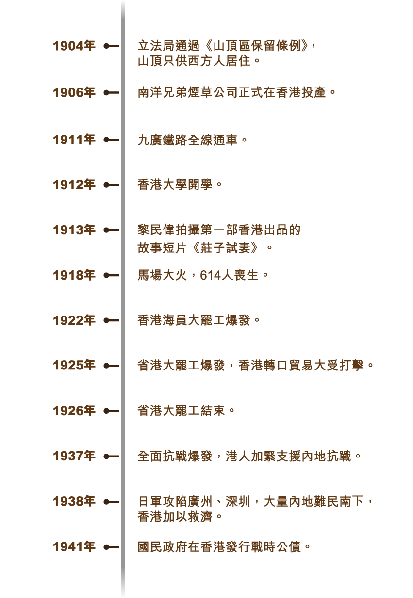 zhanqian_timeline_v2_1