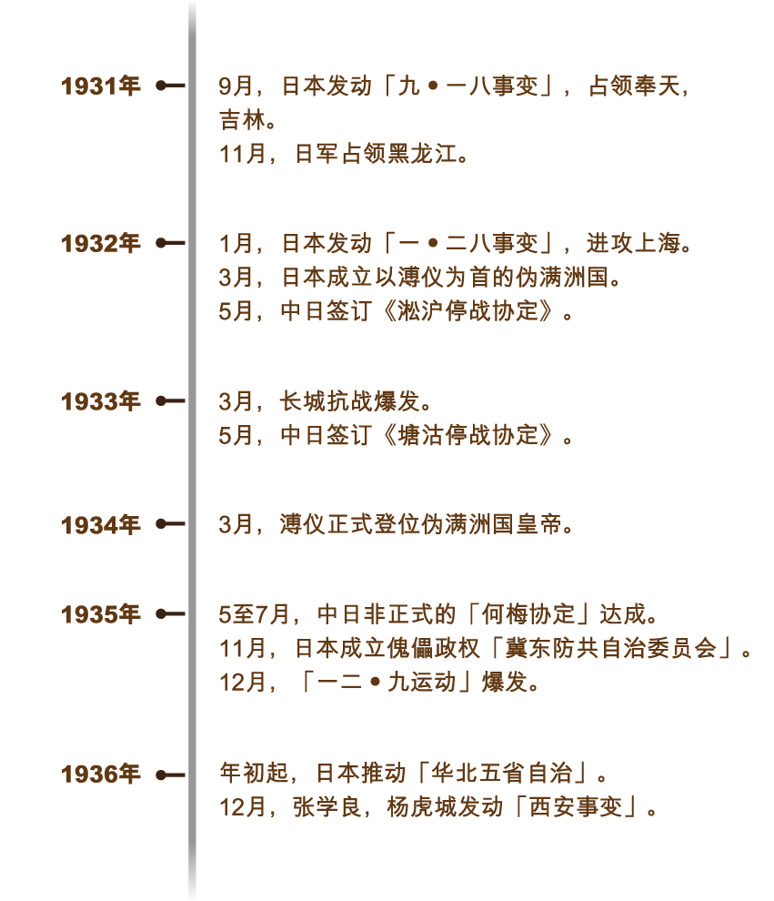 kangzhan_timeline_v3_sc