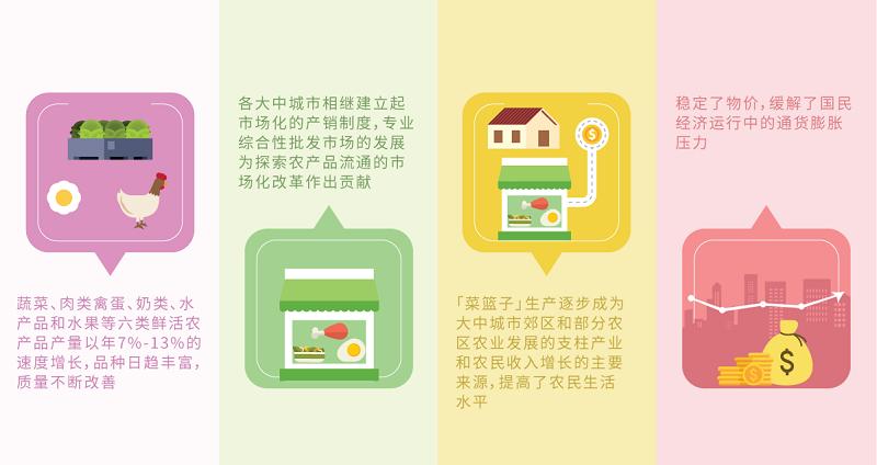main_site_illustration_cailanzigongcheng_v1_jianti_4chengxu