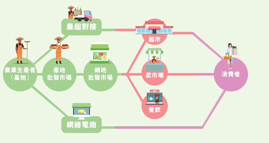 main_site_illustration_cailanzigongcheng_v1_nongyeshengchanwang